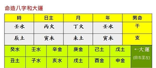 起名_西安风水大师_西安起名公司_宋晓涛